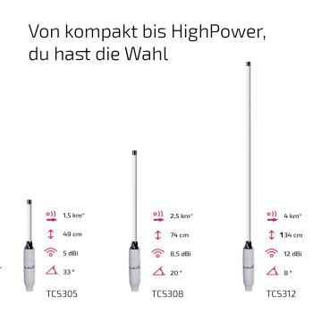 TravelConnector Beispielbild der drei verschiedenen Antennengrößen.